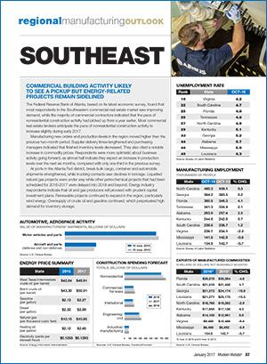 MM 0117 regional lead2