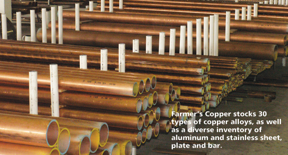 mm-0313-copper-image3