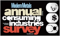 Concerns about the economy's future translate to a sluggish recovery, say respondents to Modern Metals' Ninth Annual Consuming Industries Survey